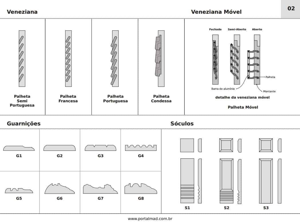 janela com veneziana articulada - veneziana móvel - palhetas móveis - Portalmad Esquadrias de Madeira